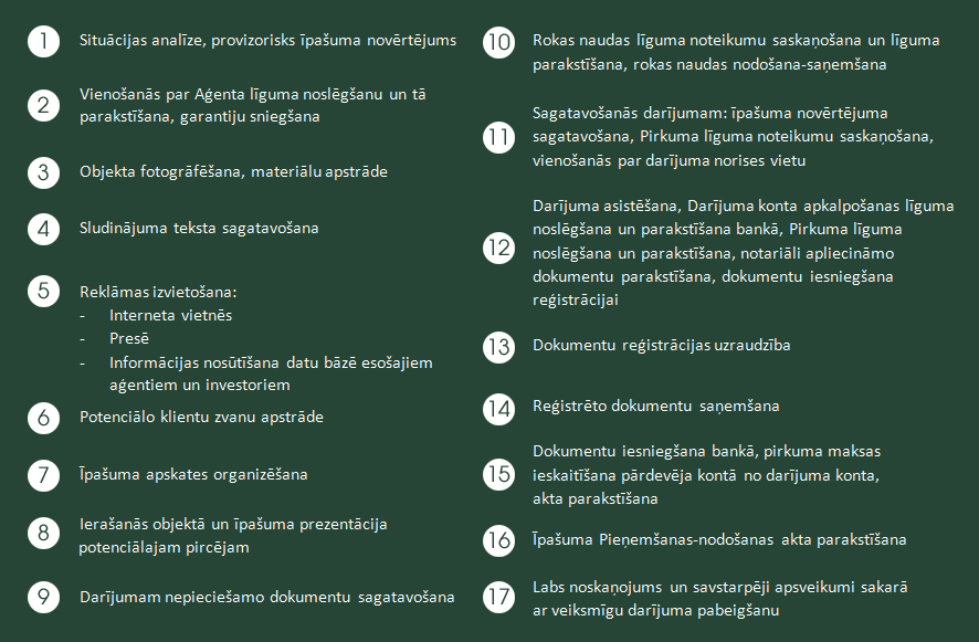 Darba process tabula